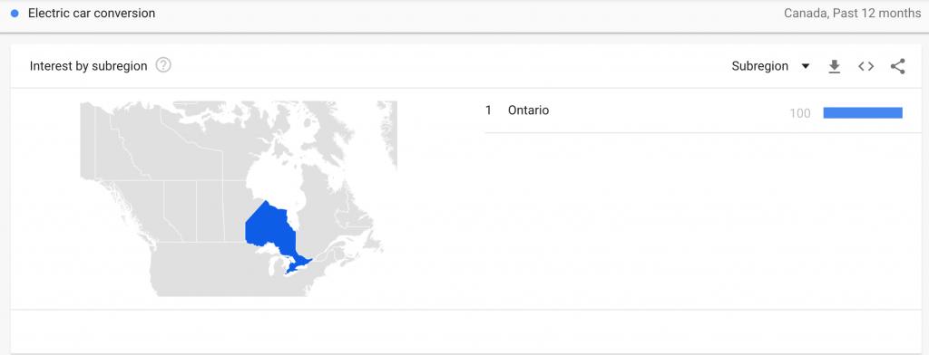 Electric Car Conversion Canada Google Trends
